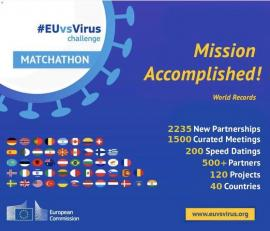 Image of (529425) European Commission EUvsVirus Matchathon sets world record