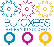 Euraxess how to